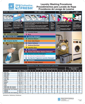 "Laundry Washing Procedures Chart.  15"" x 18.5"" Laminated Chart."